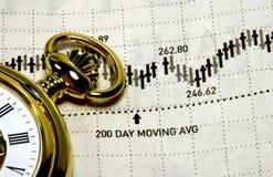 Markt-Zeitbegrenzung Stockfotos