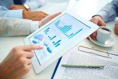 Marktanalyse stock afbeelding