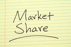 Marktanteil auf einem gelben Kanzleibogenblock Lizenzfreie Stockfotos