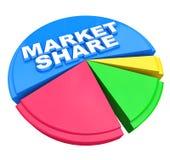 Marktanteil - Wörter auf Kreisdiagramm-Diagramm Stockbild