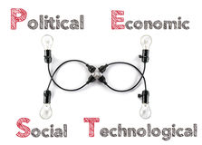 Markting theory political economic social technological and ligh Royalty Free Stock Images