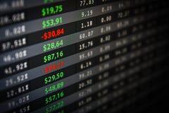 Marktnotfall auf Bildschirm Stockfoto