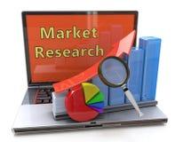 Marktonderzoek, financiële planning, het rekenschap geven, ontwikkeling Royalty-vrije Stock Afbeelding
