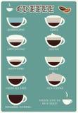 Marques de café, conception d'affiche, vecteur illustration de vecteur