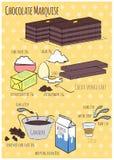 Marquis de chocolat Photographie stock libre de droits
