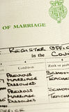 Marriage certificate after previous divorces Royalty Free Stock Images