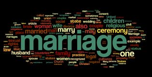 Marriage Word Cloud. Collection of marriage related words for design projects royalty free illustration