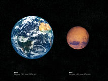 Mars and earth comparison Royalty Free Stock Photo