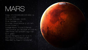 Mars - High resolution Infographic presents one of. Mars - 5K resolution Infographic presents one of the solar system planet, look and facts. This image elements royalty free stock photography