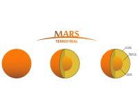 Mars pose Clipart avec la planète terrestre d'Infographics Image libre de droits