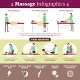 Masaż I opieki zdrowotnej Infographics ilustracja ilustracji