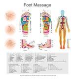 Masaje del pie stock de ilustración