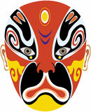 Mask. Beijing opera mask of ancient people Royalty Free Stock Photography