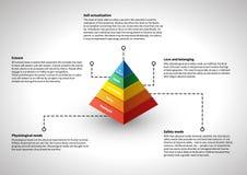 Maslow hierarchia, infographic z wyjaśnieniami Fotografia Stock