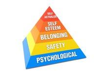 Maslow pyramid royaltyfri illustrationer