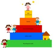 Maslow's hierarchy of needs Stock Images