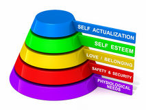 Maslow's hierarchy of needs. Pyramid in 3d with text in label extrusions Royalty Free Stock Image