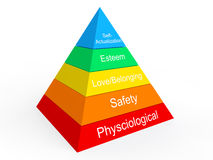 Maslow's hierarchy of needs vector illustration