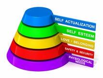 Maslows Hierarchie von Notwendigkeiten lizenzfreie abbildung