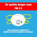 Masque protecteur pour la zone dangereuse de qualité de l'air P.M. 2 5 photos stock