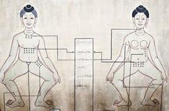 Massage pressure points. Ancient wall-painting showing pressure points according to Thai massage and medicine (Wat Pho massage school - Bangkok, Thailand royalty free stock photo