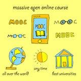 Massieve open online cursus Royalty-vrije Stock Afbeeldingen