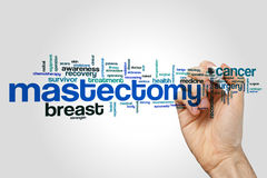 Mastectomy word cloud Stock Images