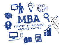 Master of Business Administration concept doodle Royalty Free Stock Image