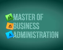 Master of business administration message Stock Photography