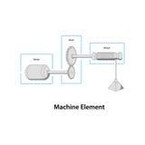 Maszynowy element Zdjęcie Stock