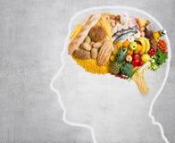 Mat för tanke Arkivbild