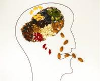 Mat för tanke Arkivfoto