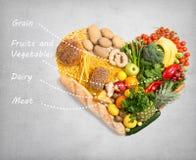 Mat för hjärta royaltyfria bilder