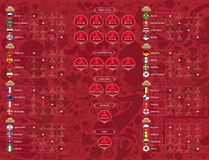 Match schedule, vector illustration. Match schedule, 2018 final draw results table, flags of countries participating to the international soccer tournament in royalty free illustration