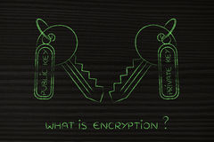 Matching private & public keys, encryption algorithms concept Royalty Free Stock Photography