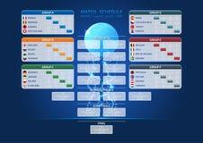 Matchschema, mall Fotografering för Bildbyråer