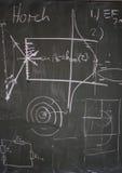 Matemática 2 Foto de Stock Royalty Free