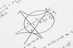 Matematica Fotografia Stock Libera da Diritti