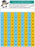 Matematik även och Odd Numbers Easy Arkivfoton