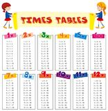 Matematik tajmar tabellarket vektor illustrationer