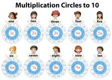 Matematikmultiplikationscirklar till tio stock illustrationer