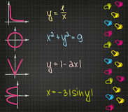 Matematycznie podejście loveÂŒ Obraz Stock