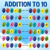 Matematyka dodatek 10 Obrazy Stock