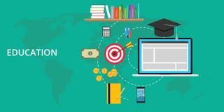 Material e preparação da educação Fotos de Stock Royalty Free