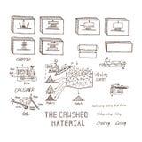 Materiales machacantes y de pulidos, bosquejo de los proces de pulido Imagen de archivo