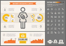 Maternity flat design Infographic Template Stock Photography