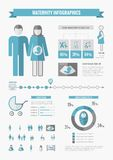 Maternity Infographic Elements. Maternity Infographic Template. Vector Customizable Elements Stock Images