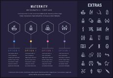 Maternity infographic template, elements and icons. Maternity options infographic template, elements and icons. Infograph includes line icon set with pregnant Royalty Free Stock Images