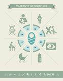 Maternity Infographic Template. Flat Maternity Infographics Elements plus Icon Set. Vector Royalty Free Stock Photo
