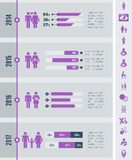 Maternity Infographic Template. Flat Maternity Infographics Elements plus Icon Set. Vector Royalty Free Stock Images